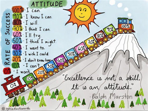 It's All About Attitude